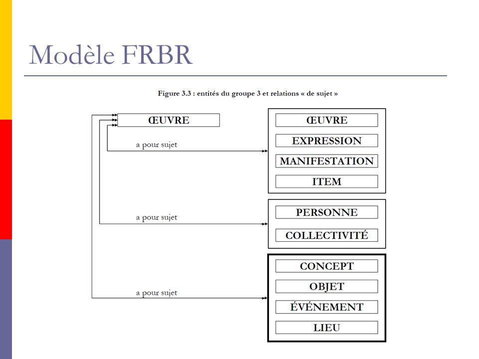 Modèle FRBR