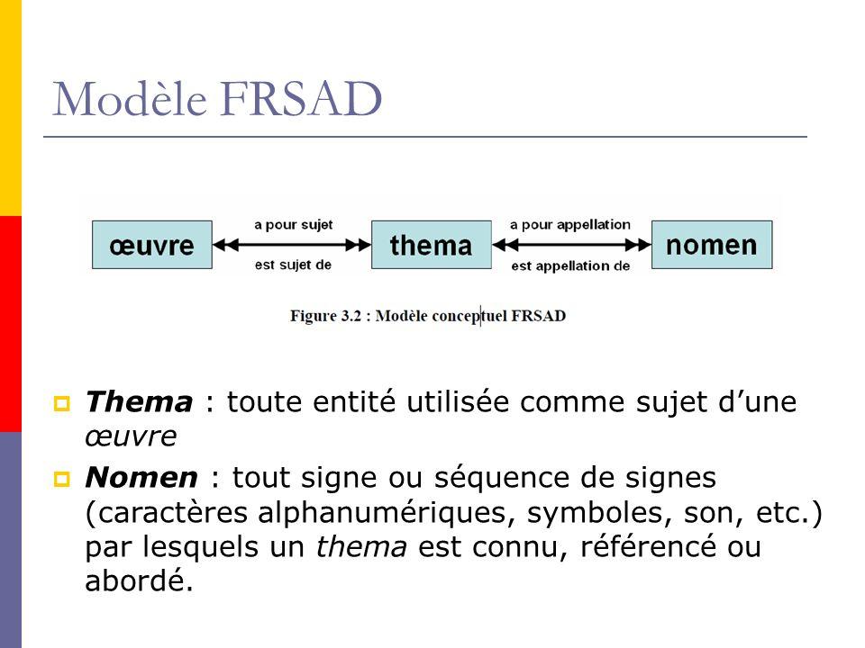 Modèle FRSAD Thema : toute entité utilisée comme sujet d'une œuvre