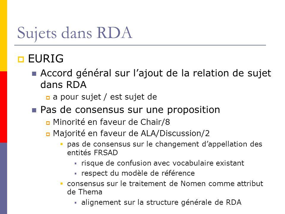 Sujets dans RDA EURIG. Accord général sur l'ajout de la relation de sujet dans RDA. a pour sujet / est sujet de.