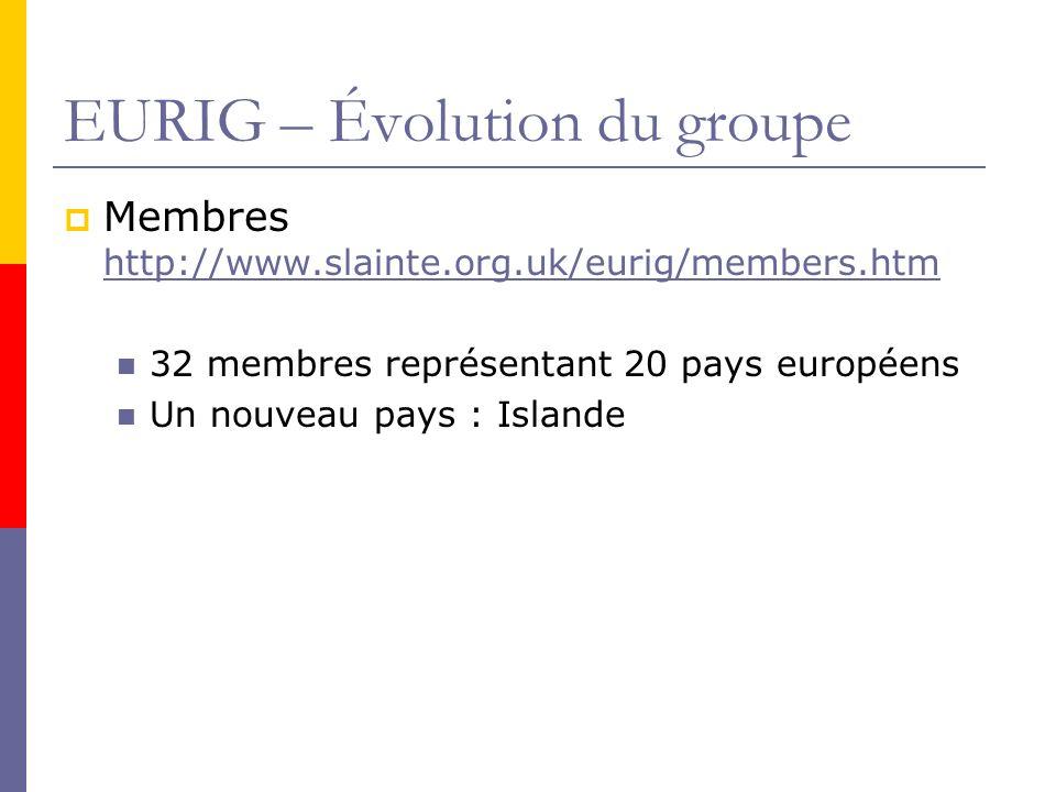 EURIG – Évolution du groupe