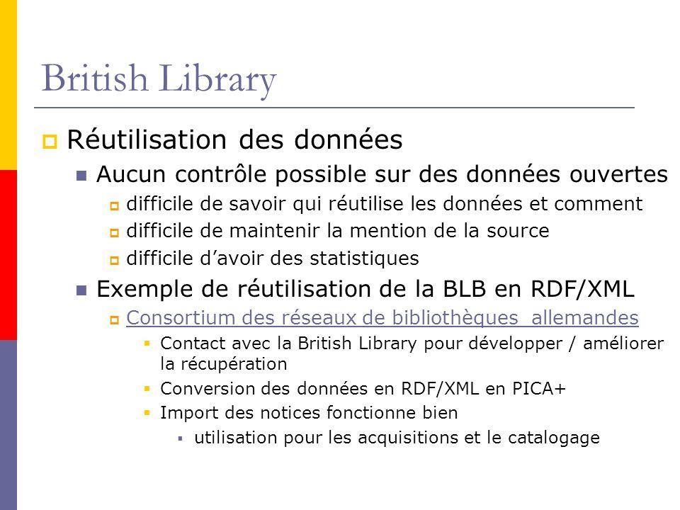 British Library Réutilisation des données