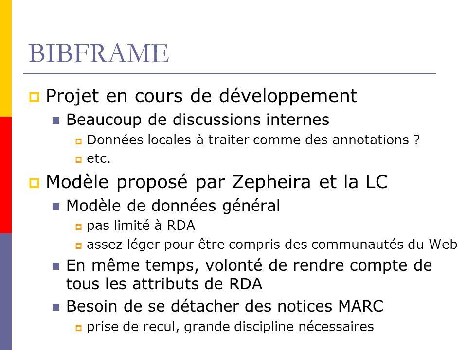 BIBFRAME Projet en cours de développement