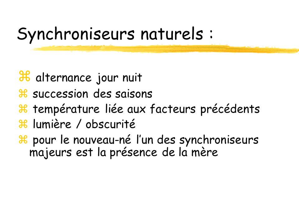 Synchroniseurs naturels :