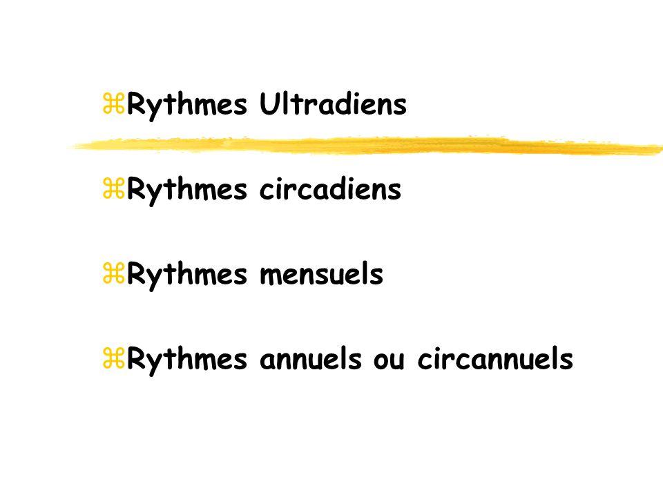 Rythmes Ultradiens Rythmes circadiens Rythmes mensuels Rythmes annuels ou circannuels