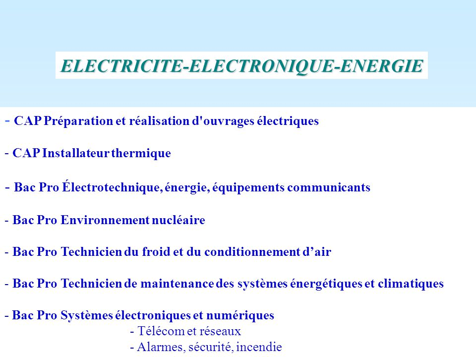 ELECTRICITE-ELECTRONIQUE-ENERGIE