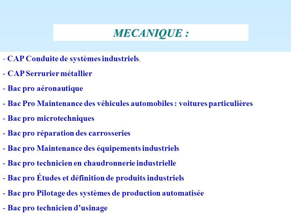 MECANIQUE : . - CAP Conduite de systèmes industriels.