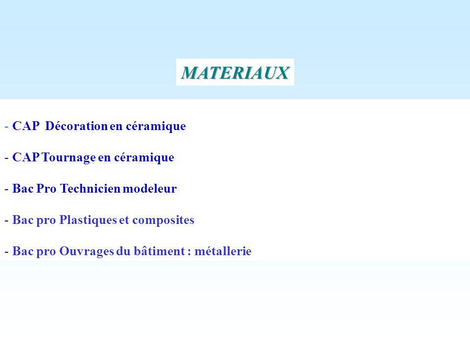 MATERIAUX CAP Décoration en céramique CAP Tournage en céramique