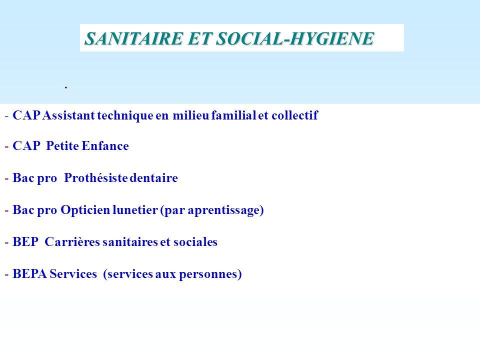 SANITAIRE ET SOCIAL-HYGIENE