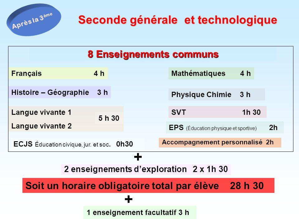 + + Seconde générale et technologique 8 Enseignements communs