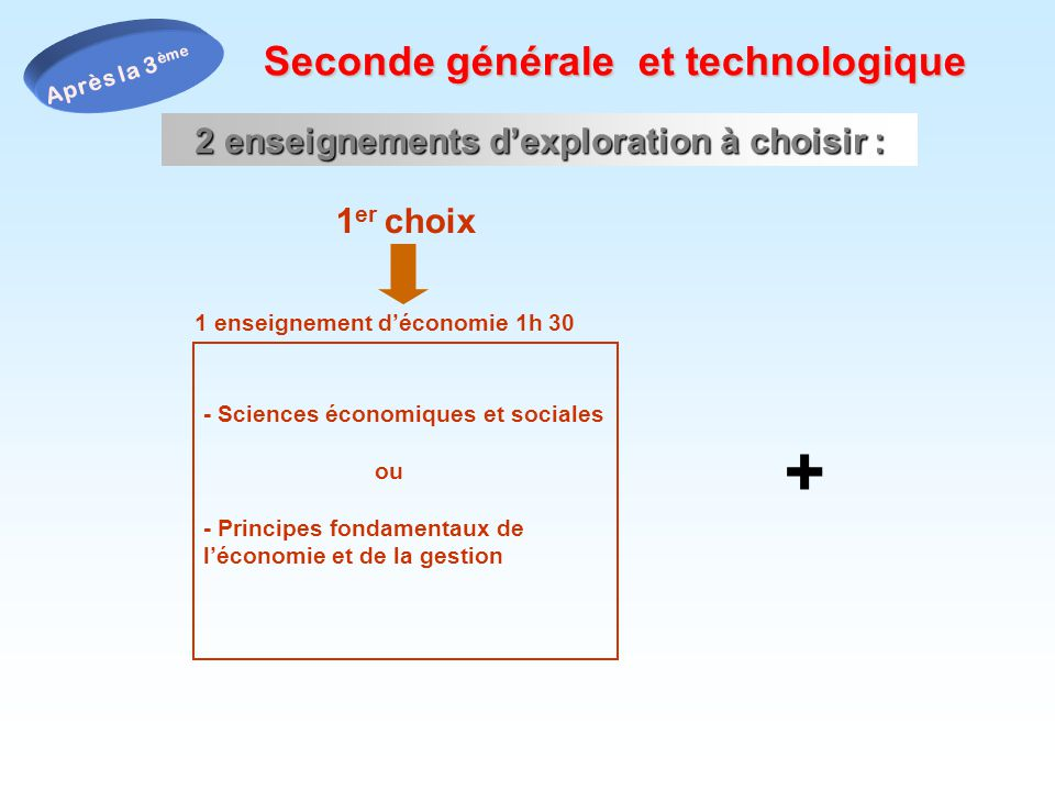 + Seconde générale et technologique