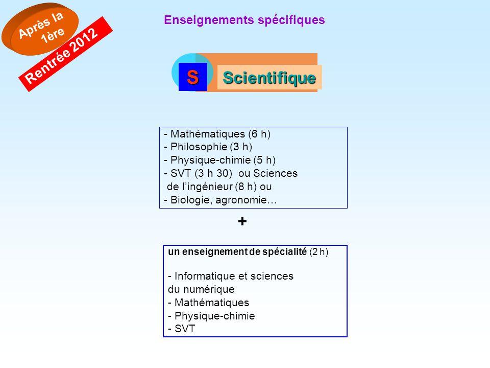 S Scientifique + Rentrée 2012 Après la 1ère Enseignements spécifiques