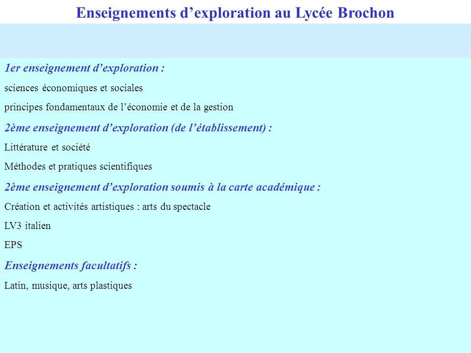 Enseignements d'exploration au Lycée Brochon