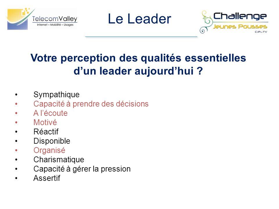 Votre perception des qualités essentielles d'un leader aujourd'hui
