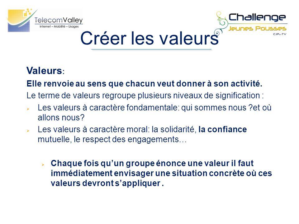 Créer les valeurs Valeurs:
