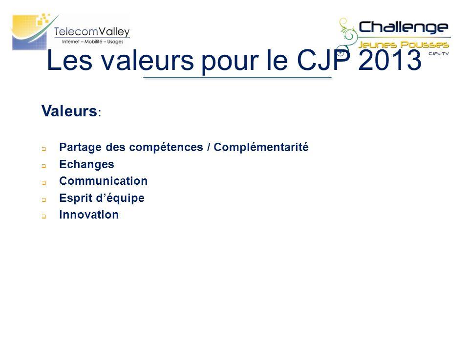 Les valeurs pour le CJP 2013 Valeurs: