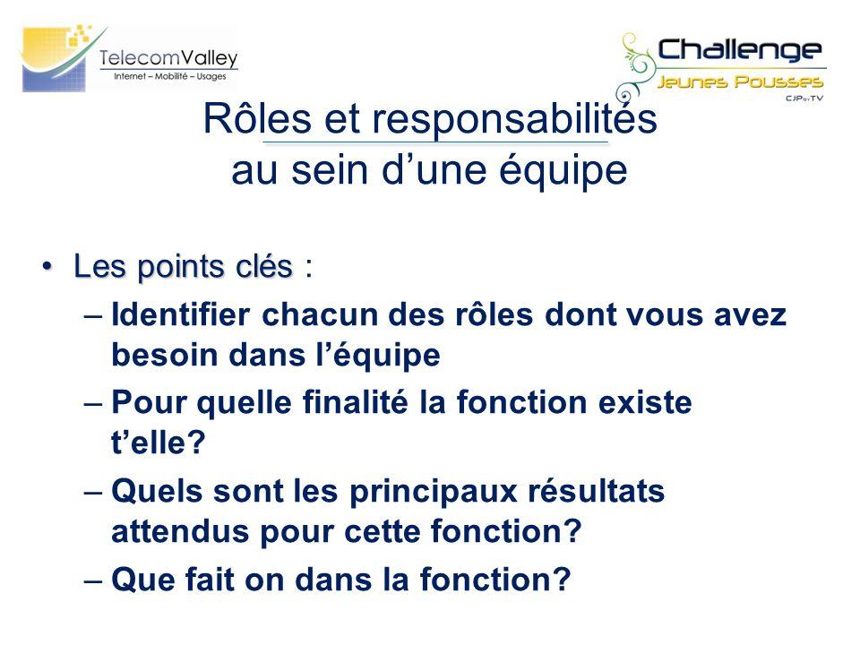 Rôles et responsabilités au sein d'une équipe