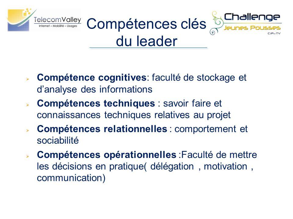 Compétences clés du leader