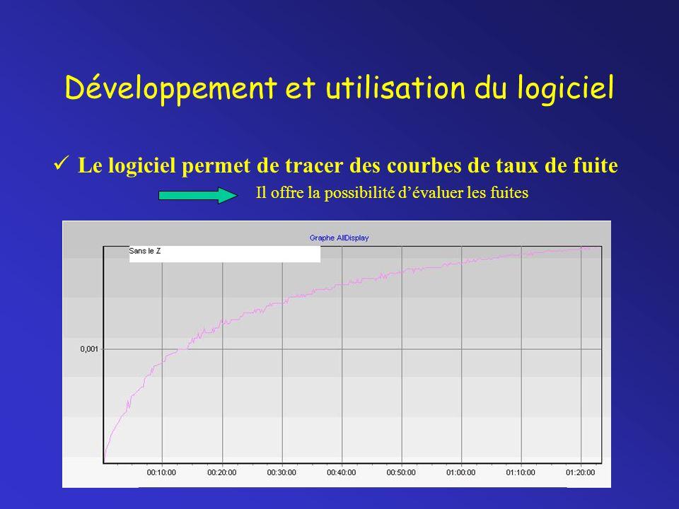 Développement et utilisation du logiciel