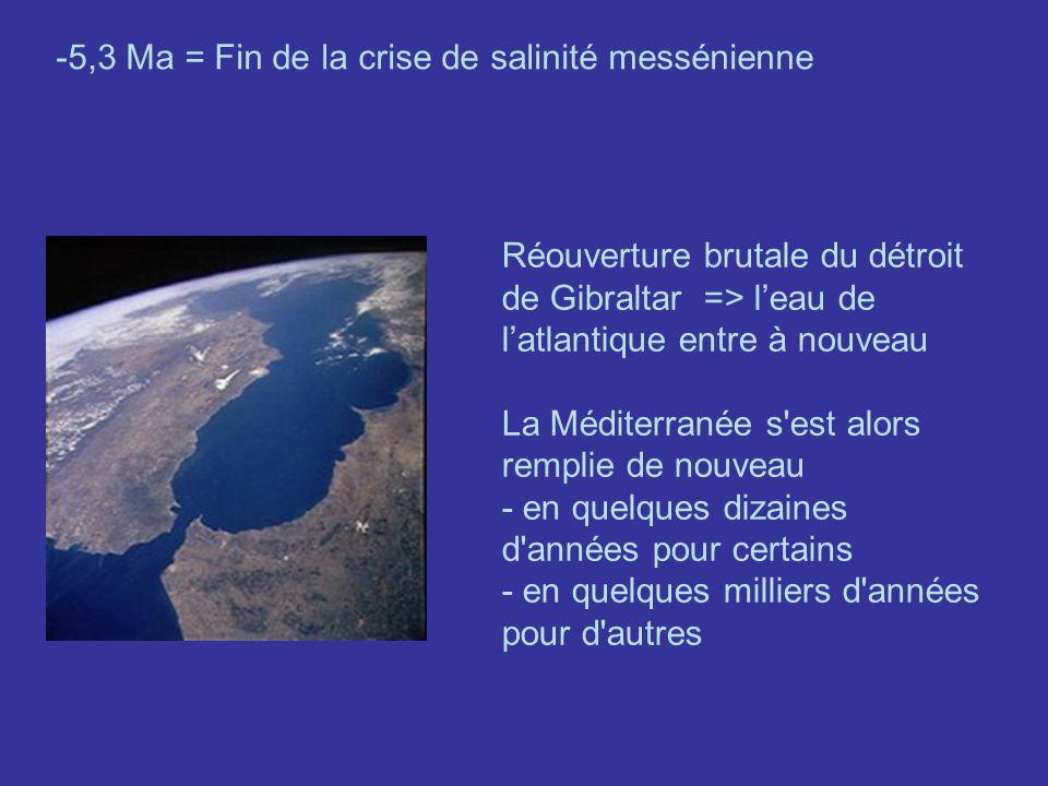 5,3 Ma = Fin de la crise de salinité messénienne