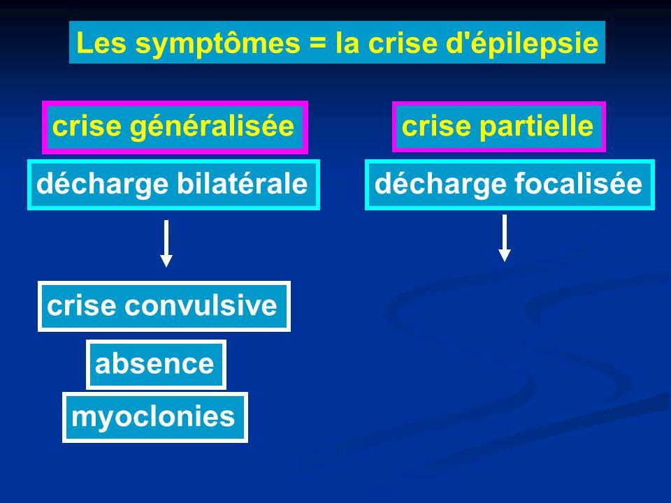 Les symptômes = la crise d épilepsie