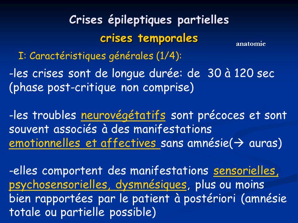 Crises épileptiques partielles crises temporales