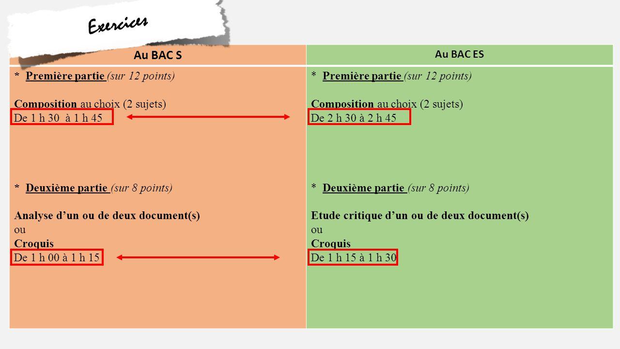 Exercices Au BAC S Au BAC ES * Première partie (sur 12 points)
