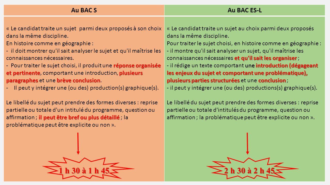 Au BAC S Au BAC ES-L. « Le candidat traite un sujet parmi deux proposés à son choix dans la même discipline.