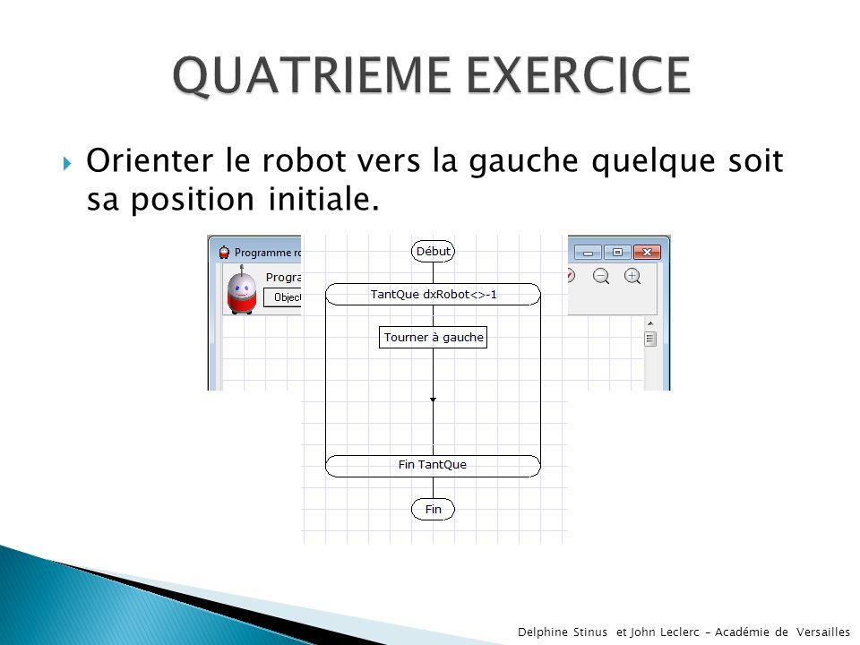 QUATRIEME EXERCICE Orienter le robot vers la gauche quelque soit sa position initiale.