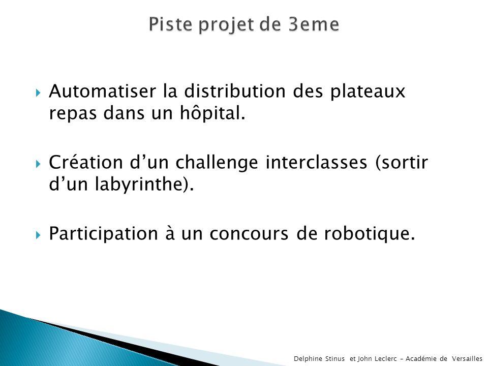 Piste projet de 3eme Automatiser la distribution des plateaux repas dans un hôpital.