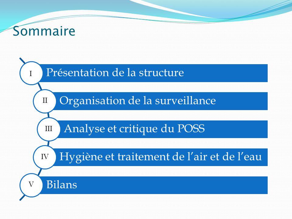 Sommaire Présentation de la structure Organisation de la surveillance