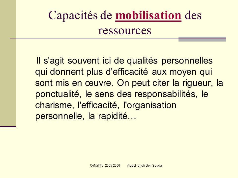 Capacités de mobilisation des ressources