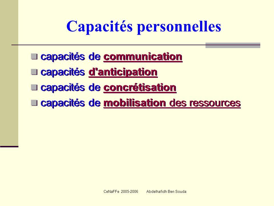 Capacités personnelles