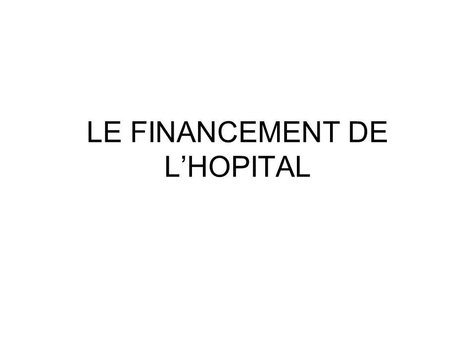 LE FINANCEMENT DE L'HOPITAL