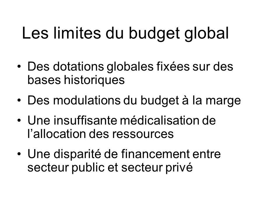 Les limites du budget global