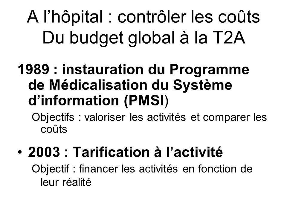A l'hôpital : contrôler les coûts Du budget global à la T2A