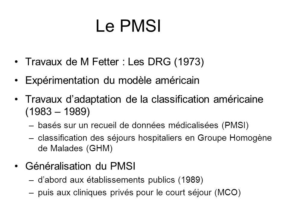 Le PMSI Travaux de M Fetter : Les DRG (1973)