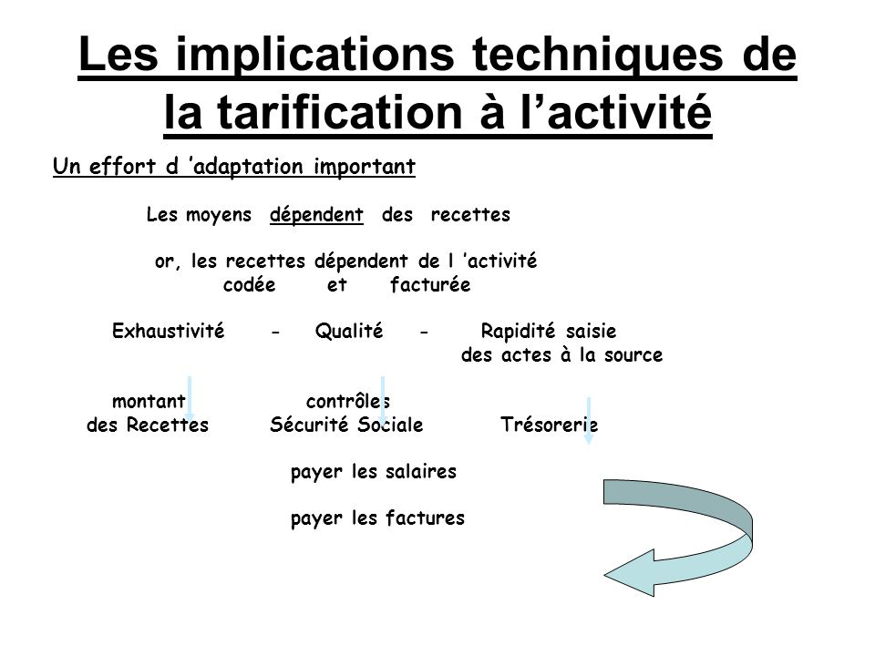 Les implications techniques de la tarification à l'activité