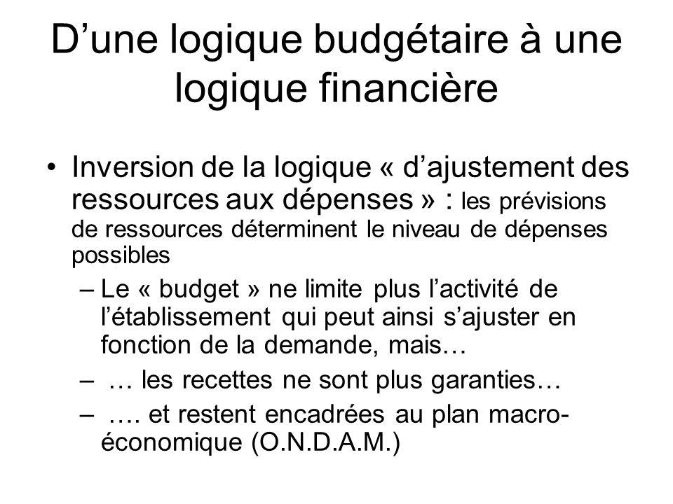 D'une logique budgétaire à une logique financière
