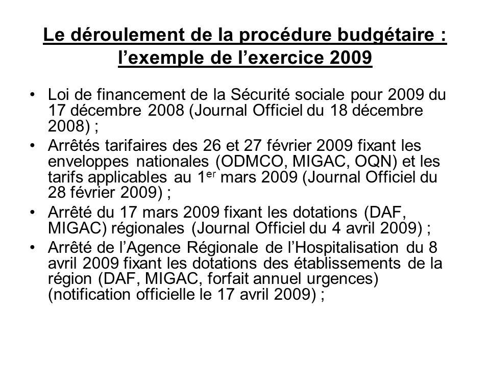 Le déroulement de la procédure budgétaire : l'exemple de l'exercice 2009