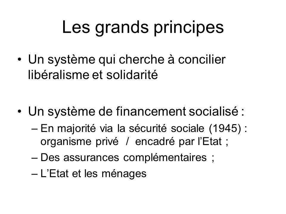 Les grands principes Un système qui cherche à concilier libéralisme et solidarité. Un système de financement socialisé :