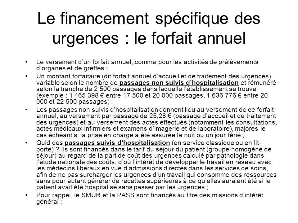 Le financement spécifique des urgences : le forfait annuel
