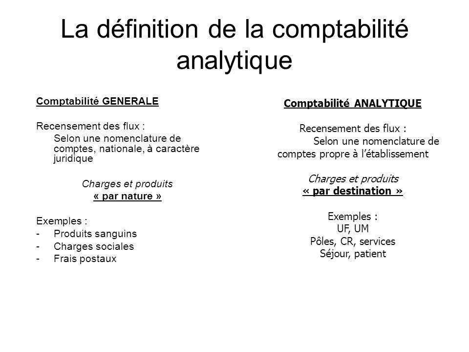 La définition de la comptabilité analytique