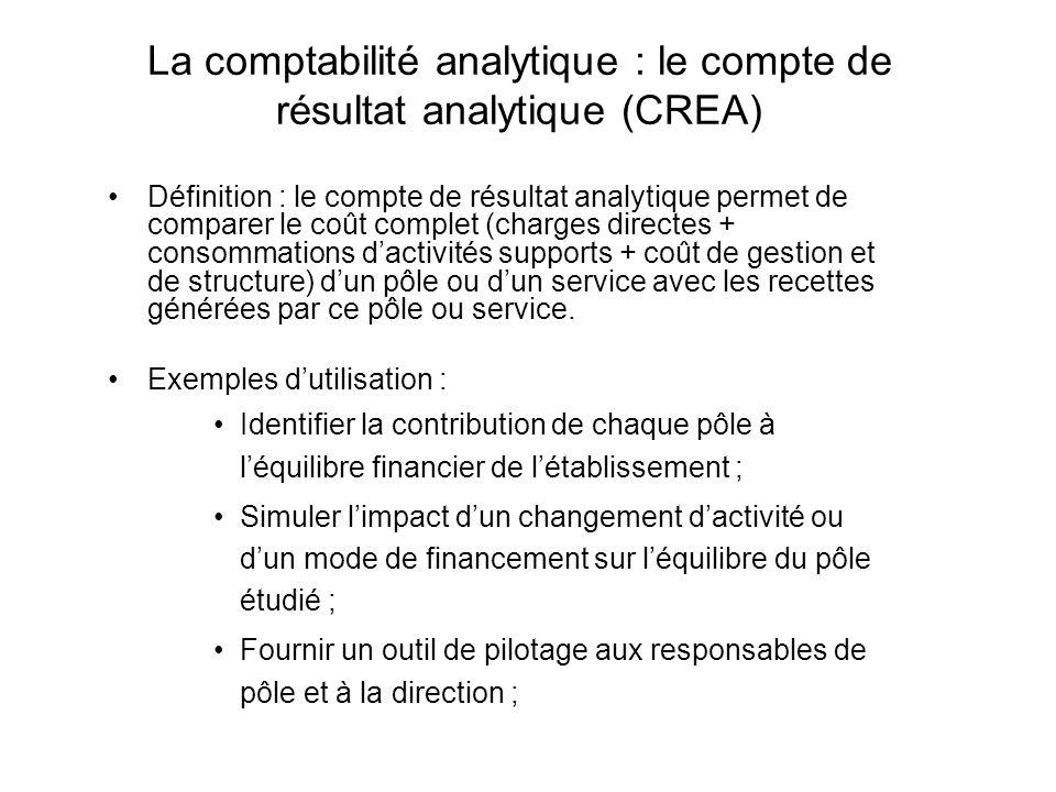 La comptabilité analytique : le compte de résultat analytique (CREA)