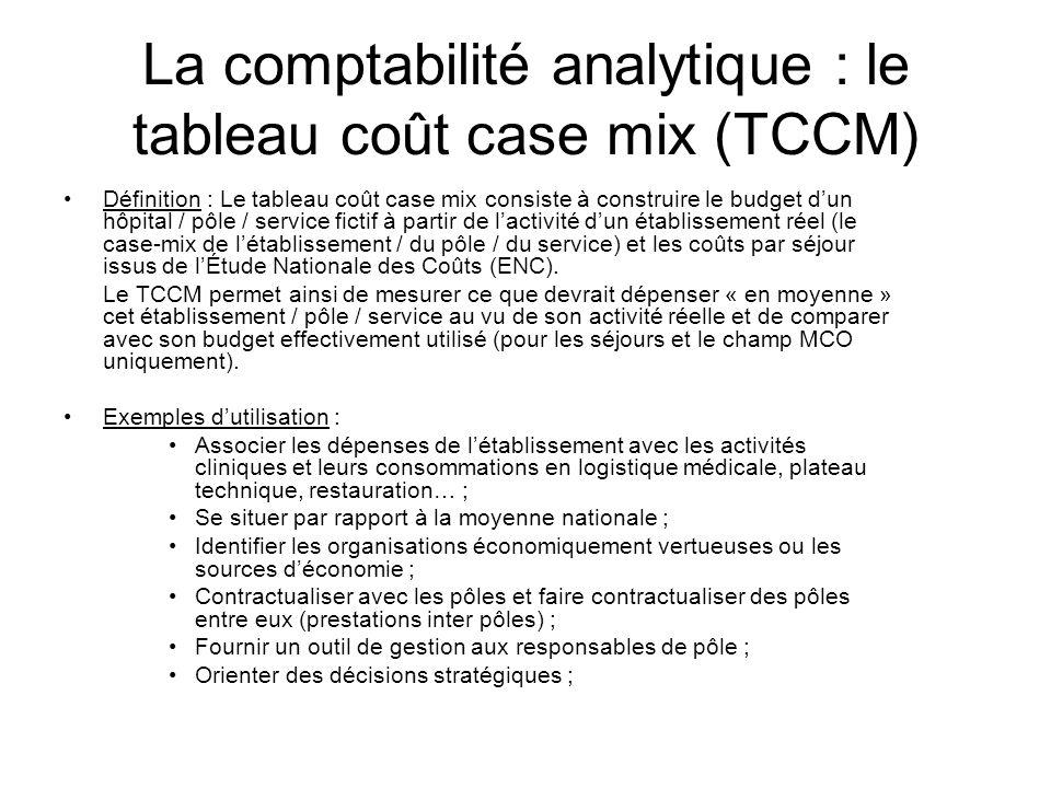 La comptabilité analytique : le tableau coût case mix (TCCM)