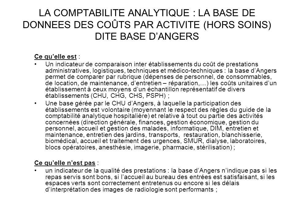 LA COMPTABILITE ANALYTIQUE : LA BASE DE DONNEES DES COÛTS PAR ACTIVITE (HORS SOINS) DITE BASE D'ANGERS