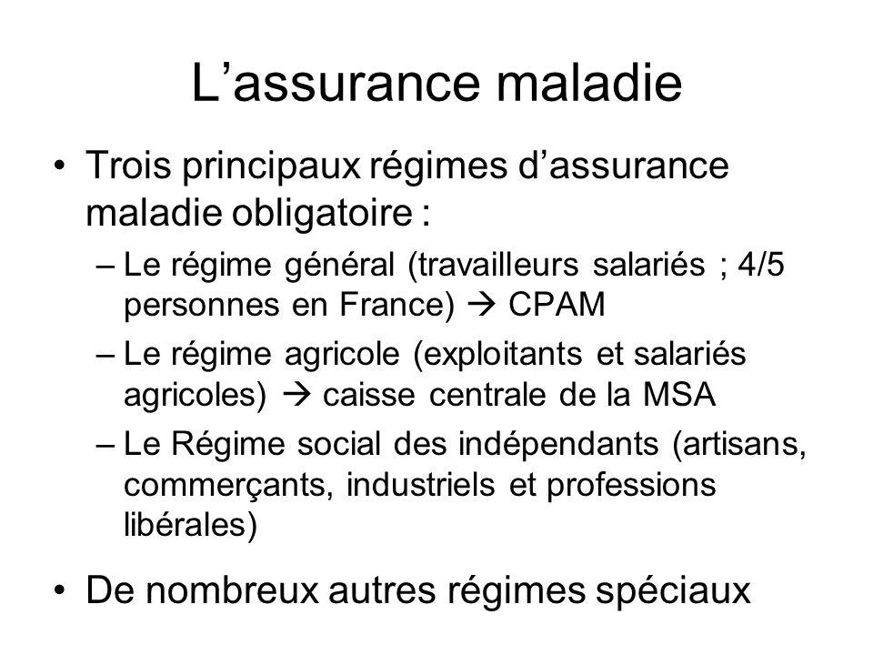L'assurance maladie Trois principaux régimes d'assurance maladie obligatoire :