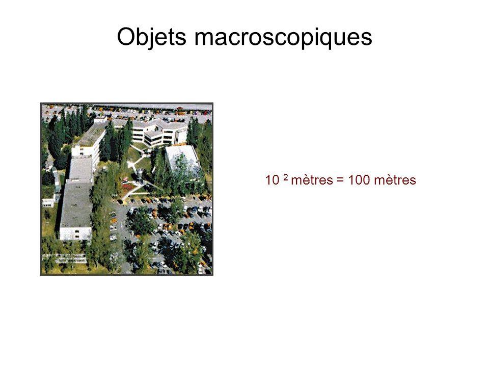 Objets macroscopiques