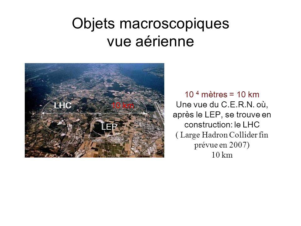 Objets macroscopiques vue aérienne