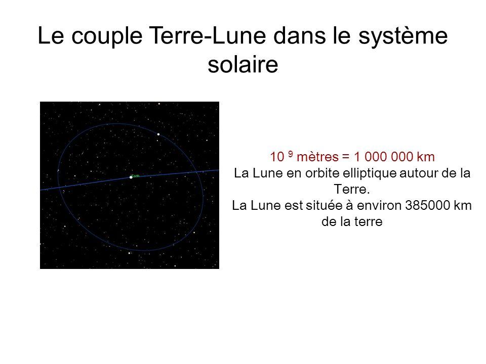 Le couple Terre-Lune dans le système solaire