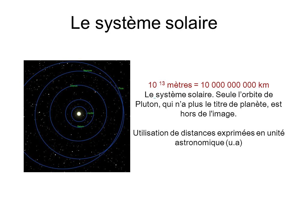 Utilisation de distances exprimées en unité astronomique (u.a)